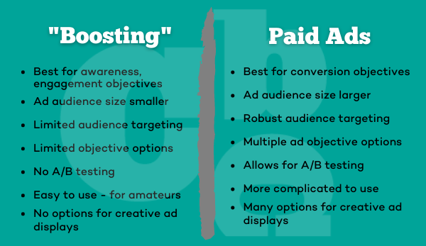 The difference between boosted post and paid ads infographic
